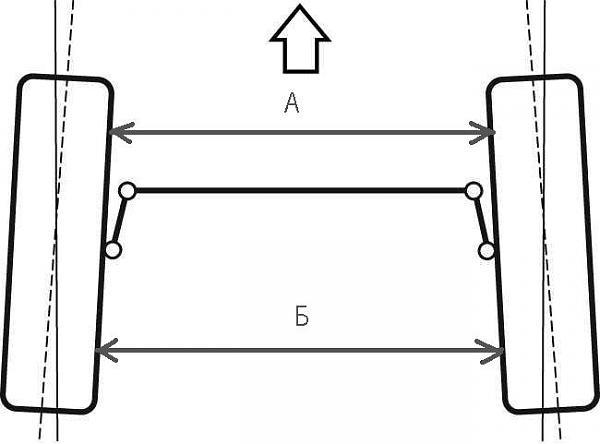Сход-развал на квадроцикле своими руками (5)