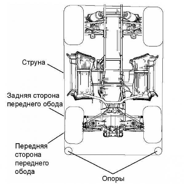 Сход-развал на квадроцикле своими руками (6)