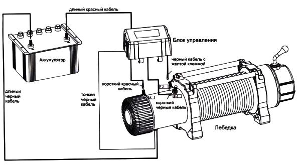 Подключение лебедки на квадроцикл (схемы). (2)