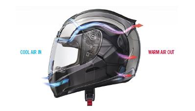 Шлем для квадроцикла.