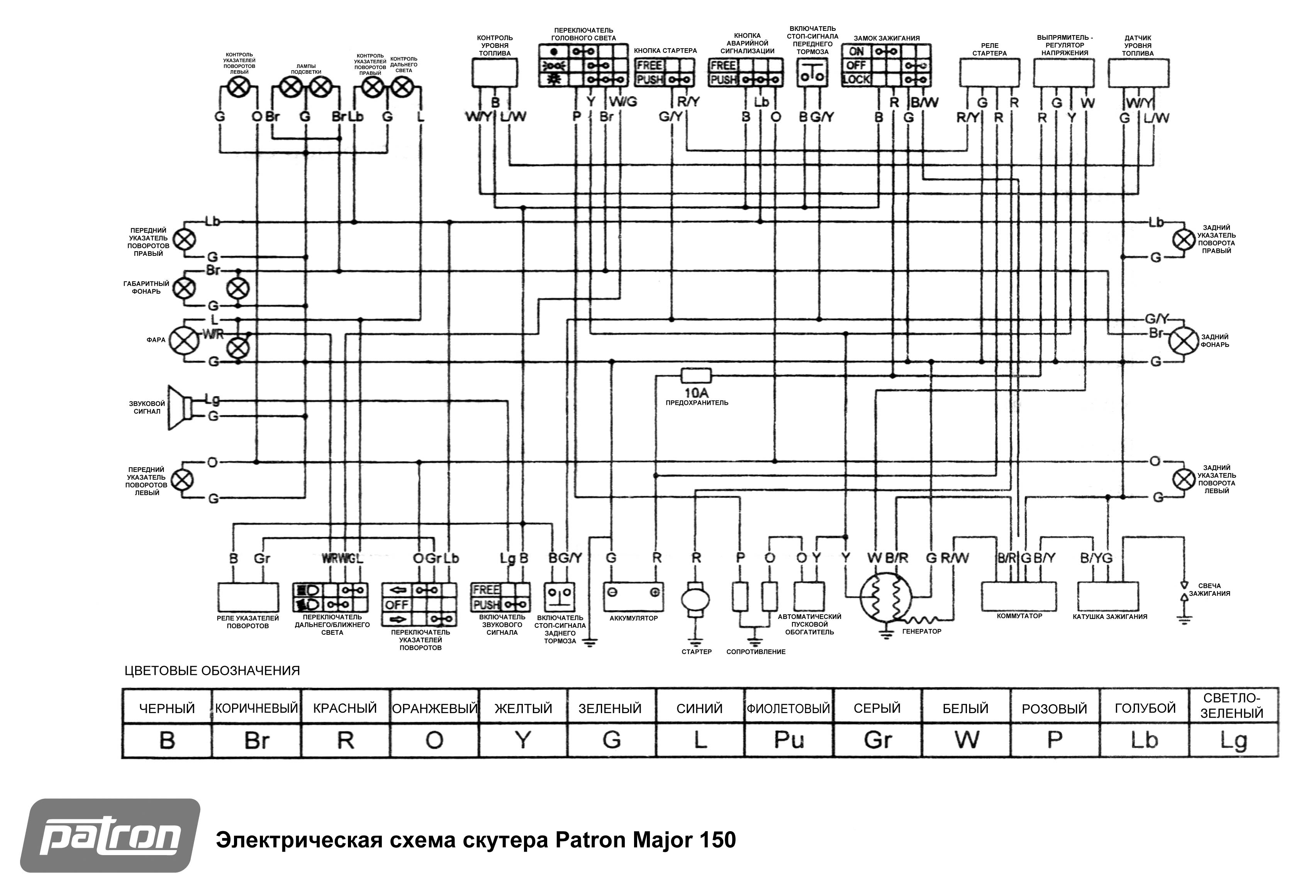 Схема зажигания квадроцикла 150